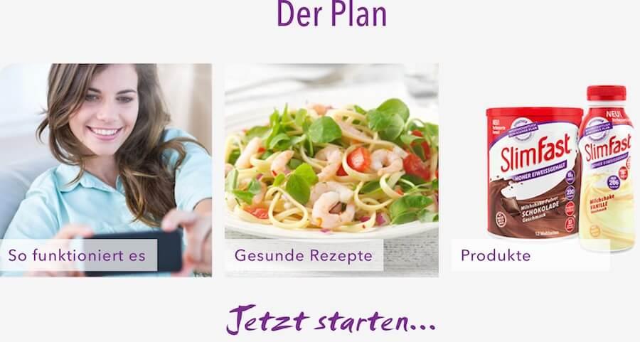 Alle Details zum SlimFast Diätplan