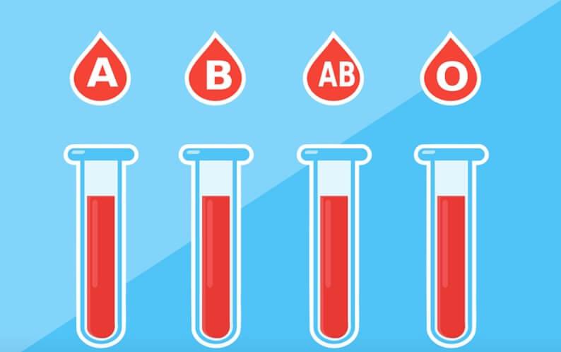 Diät gemäß Deiner Blutgruppe